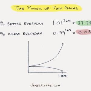 yksi prosentti paremmin